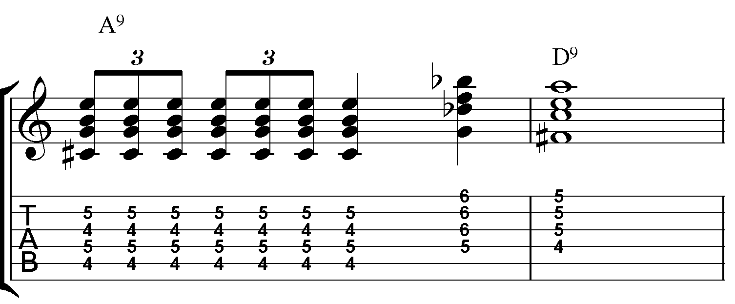 how to play tnt on guitar chords