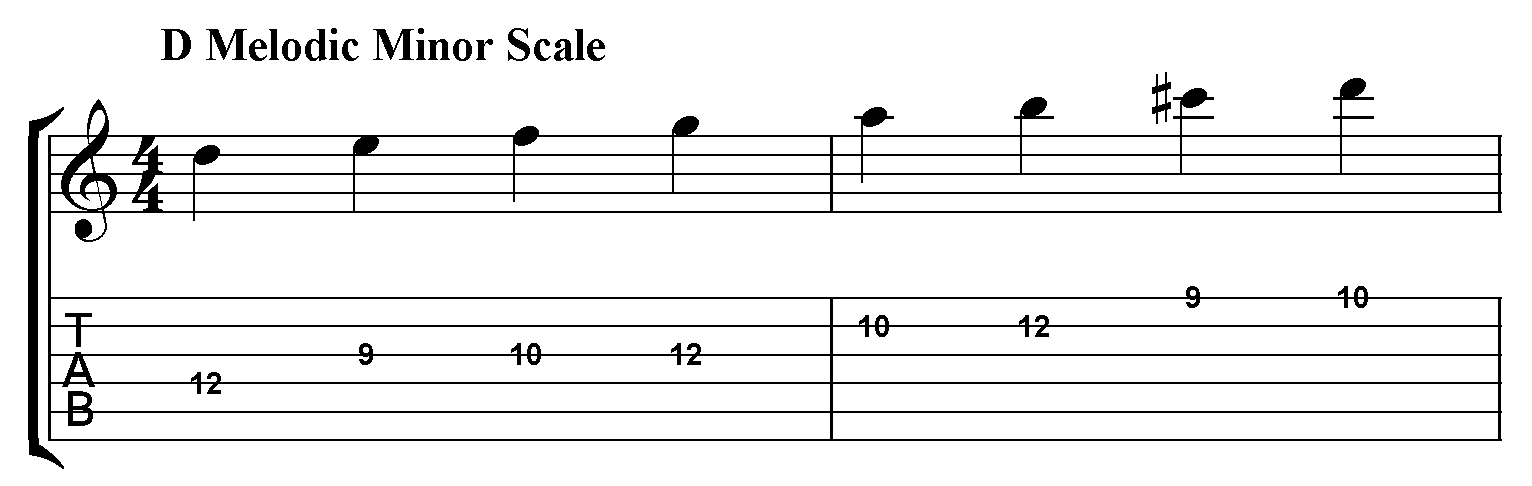 how to use the melodic minor scale