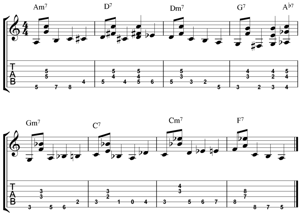 Jazz Walking Bass Line Etudes for Guitar - Jamie Holroyd