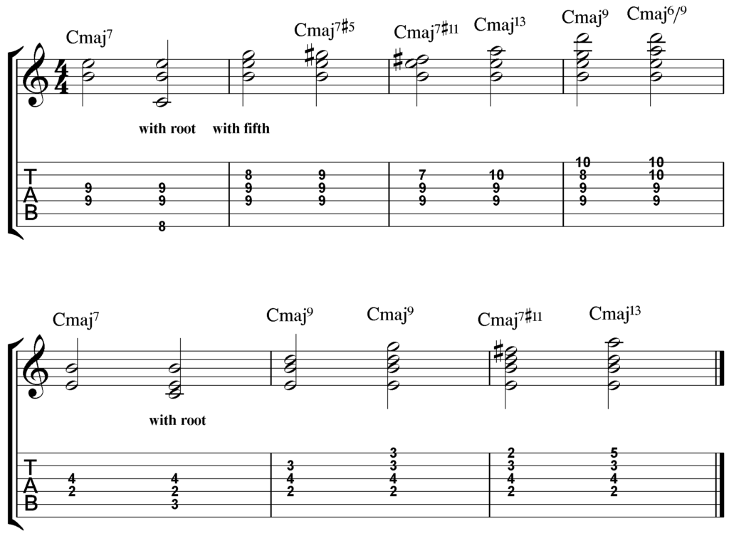 Extended Chords Guide for Jazz Guitar